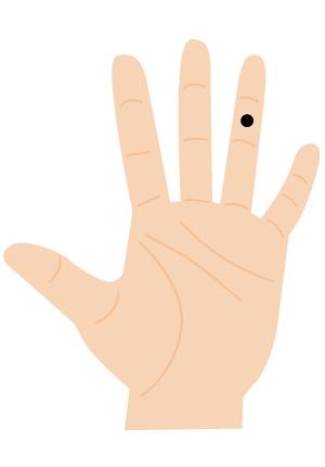 ほくろ占い【手の指:薬指(第ニ関節)】いつも金欠タイプ