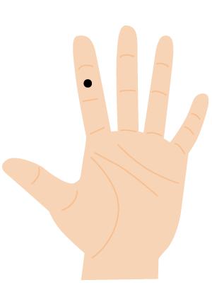 ほくろ占い【手の指:人差し指(第ニ関節)】先駆者タイプ