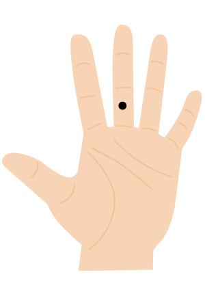 ほくろ占い【手の指:中指(第三関節)】ケチなタイプ