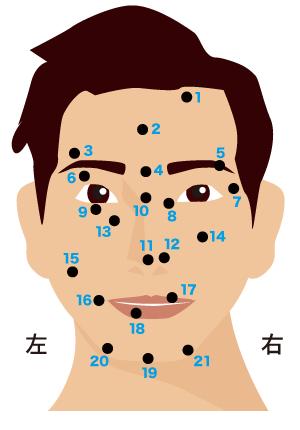 男性の顔のほくろの位置で占う … ほくろ占い
