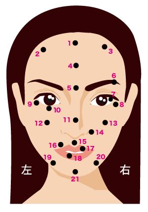 女性の顔のほくろの位置で占う … ほくろ占い